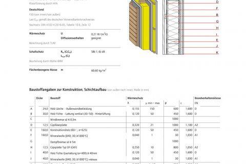 Planungshilfen im Holzbau
